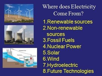 Electricity Production Electricity Powerpoint Lesson And Notes Package Science Lessons High School Powerpoint Lesson Ap Environmental Science