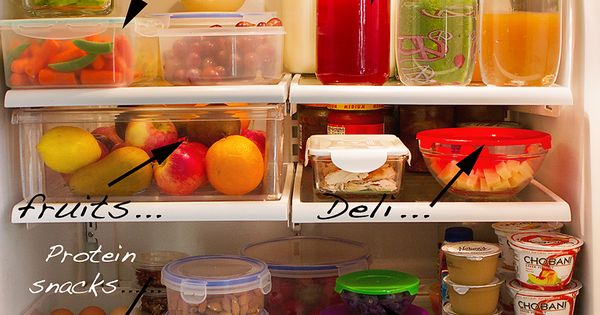 PrepAhead and Dine In: A fridge that encourages healthy eating. As caregivers