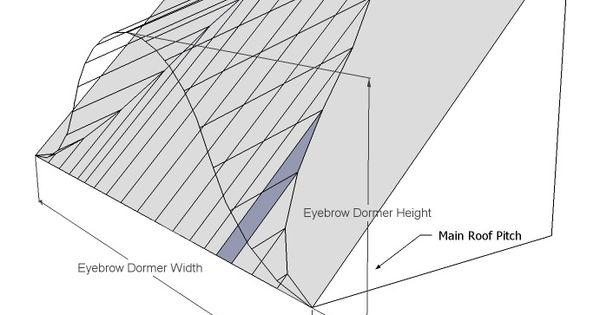Eyebrow Dormer Roof Rafter Framing Calculator Dormers Dormer Roof Roof