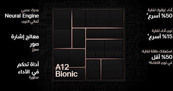 ايفون اكس ماكس بأفضل سعر مواصفات Apple Iphone X Max ايفون X Max جرير Bionic Engineering Tech