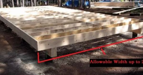 Allowable Girder Spans Pier And Beam Foundation Shed Floor Plans Build My Own House