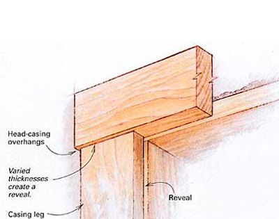 Ten Rules For Finish Carpentry Woodworking Pinterest The Doors Cabinets And Window