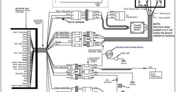 Unique Allison Md3060 Wiring Diagram In 2020 Diagram Transmission Trailer Wiring Diagram