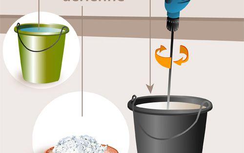 comment fabriquer et poser une peinture la chaux recettes maison pinterest la chaux. Black Bedroom Furniture Sets. Home Design Ideas