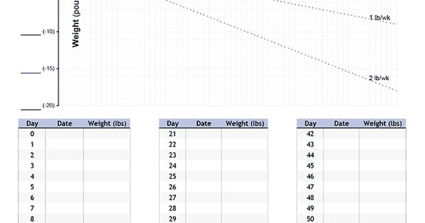 extreme rapid fat loss handbook pdf