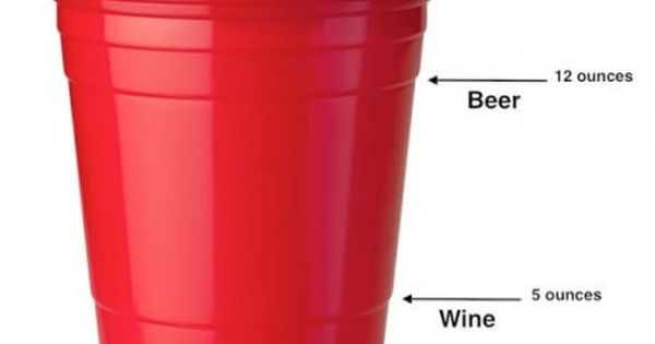 Solo Cup semiotics. / this is not intentional apparently, but still rad: