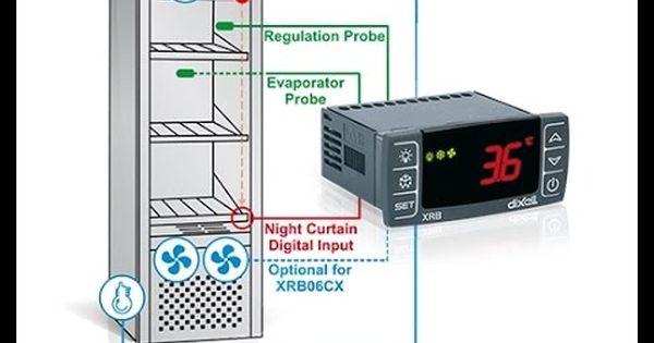 كيف تبرمج ترموسطات الكتروني نوع Dixell للتلاجات التجديد والتبريد Digital Alarm Clock Clock Digital