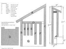 Awesome Bat Houses Plans 4 Bat House Design Plans Bat House