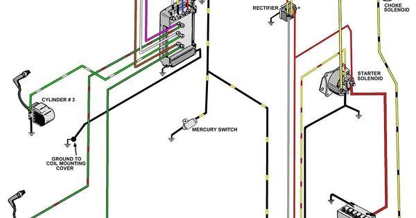 Mercury 4 Stroke Key Switch Wiring In 2020 Boat Wiring Mercury Outboard Basic Electrical Wiring