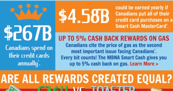 credit cards in canada with bad credit