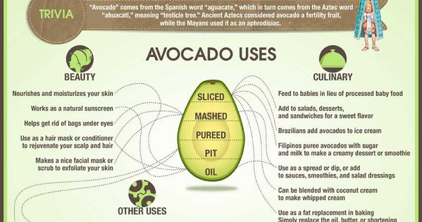 Healthy raw avocado benefits vegan food