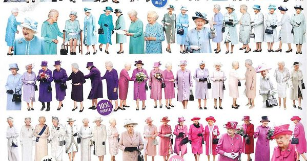 The Queen's colour-chart: Why blue is Her Majesty's favourite colour. . .