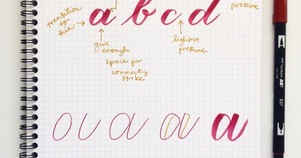 Thin To Thick Strokes Learn Calligraphy Lettering