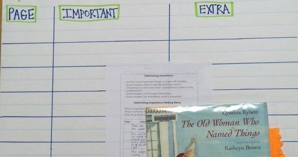 women studies essay topics