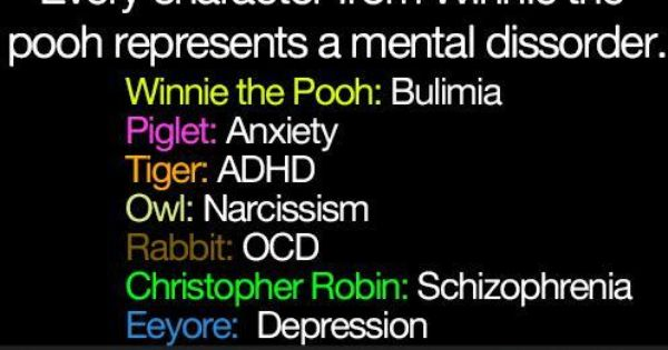 All winnie the pooh characters represent mental disorders every