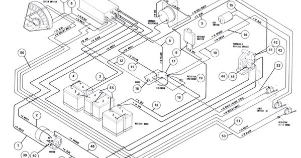 for a 1997 club car headlight wiring 1 12 combatarms game de \u202297 club car headlight wiring diagram wiring diagram rh 17 skriptex de three prong headlight wiring