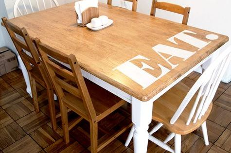 Relooker une table de salle manger messages tables et for Relooker une table de cuisine