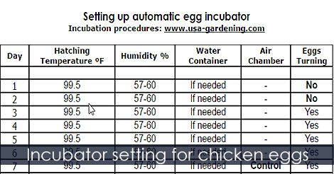 56 egg incubator instructions