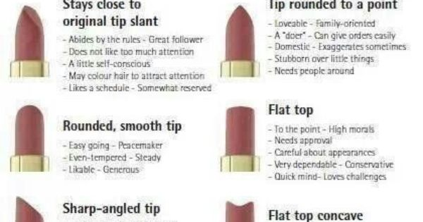 Meaning | Lipstick shapes | Pinterest | Elves and Makeup