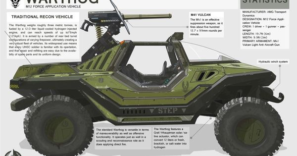 Real Life Halo Vehicles: Warthog #Halo Infographic