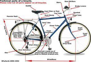 How A Bicycle Works Bike Repair Bicycle Bike Parts