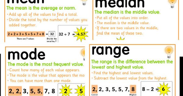Math ideas Cute Median, Mean, Mode, and Range Hey diddle diddle, the