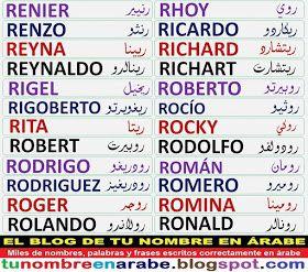Nombre En Arabe Para Tatuajes Rodrigo Roger Roman Nombres En Letras Arabes Nombres En Arabe Letras Arabes