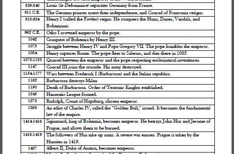 here 39 s a handy timeline worksheet for looking over the history of germany from ancient roman. Black Bedroom Furniture Sets. Home Design Ideas