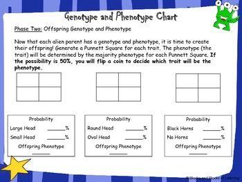 Genetics And Punnett Square Activity Alien Genotype And Phenotype Punnett Square Activity Persuasive Writing Prompts Punnett Squares
