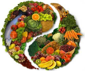 Dieta Rina detaliata + suplimente de slabit femei