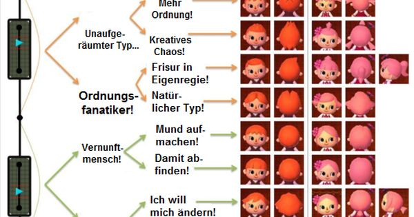 Frisuren & Augenfarbe - Animal Crossing: New Leaf