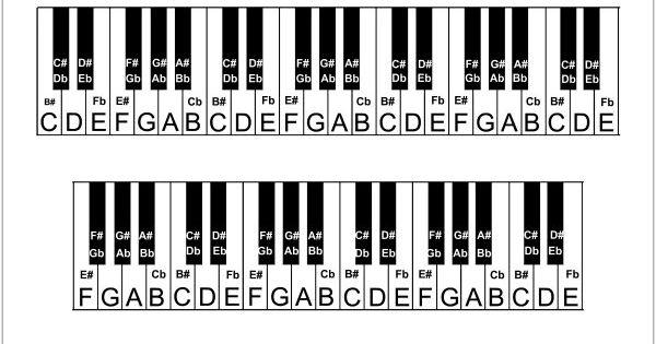 Printable Piano Keyboard Diagram Keyboard Piano Keyboard