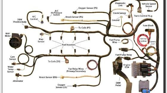Southern Performance Systems  Gen Iv Wire Harness Kits  Ls3 L92 6l80e Transmission Wiring