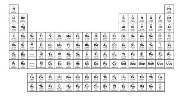 X >> standard periodic table | periodic tables | Pinterest | Periodic table