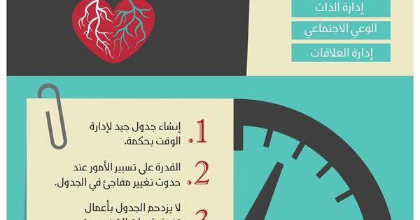الذكاء العاطفي في إدارة الوقت Learning Websites Life Skills Activities Positive Notes