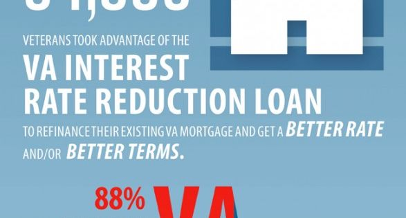 Va loans for small business - How much money can a bank loan