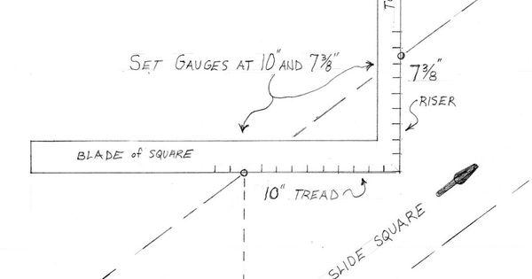 Design A Basement