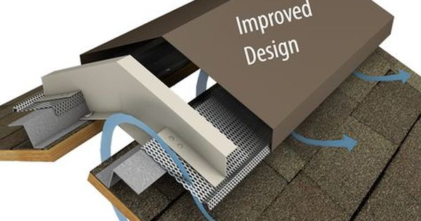 New Improved Design Hi Perf Ridge Vent Slope To Slope Shingled