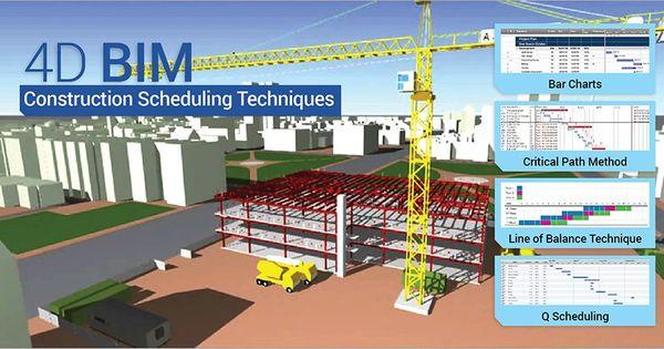 Types Of 4d Bim Construction Scheduling Techniques Building Information Modeling Bim Construction