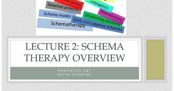 schema therapy test