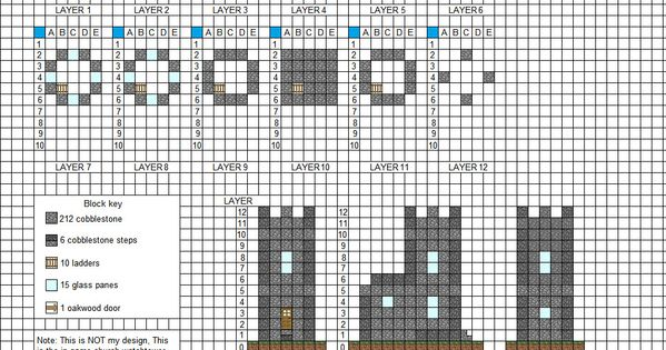 Montana Community Moves Forward With Plans For A Tiny: Minecraft Blueprints/houses