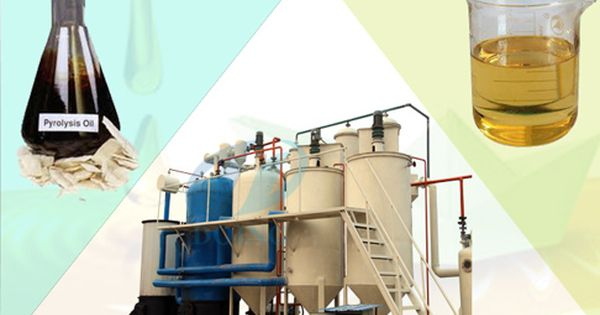 Distillate Fuel Oil To Diesel Plant Is Efficient Way To Save Both Money And The Environment The Final Diesel Oil Can Be Used In Diesel Oil Fuel Oil Diesel Fuel