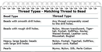 Beading 101 Reference Chart Thread Types Chart Thread Types Type Chart Reference Chart