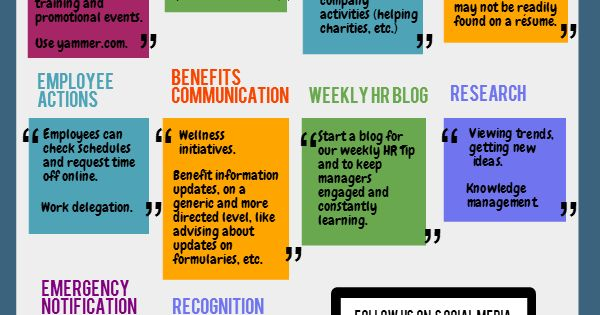TEL Staffing & HR Professional Solutions