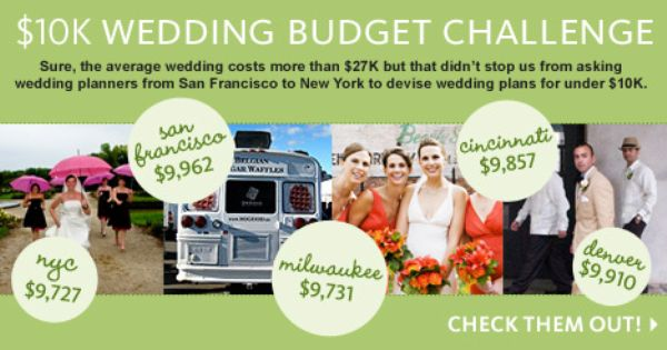 Budget Weddings Wedding Budget Calculator Budget Wedding Wedding Budget Planner