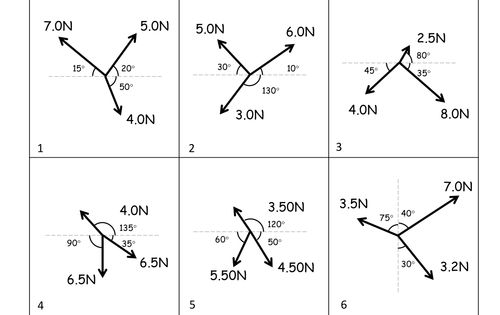 Resultant Force Physics Answers Graphing Linear Inequalities