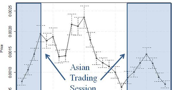 TradingClub Opciones Binarias