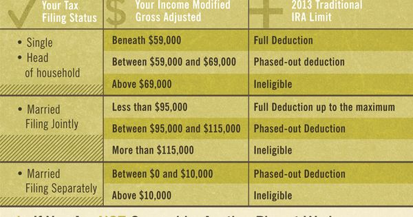 Ready for your 2013 IRA Contributions? Last year, the ...