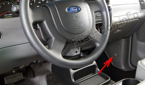 The Location Of The Fuses In The Passenger Compartment Ford