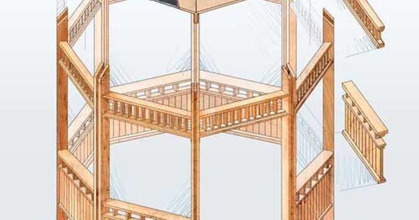 Como construir un gazebo. Construcciones Gazebo Exteriores Decoración